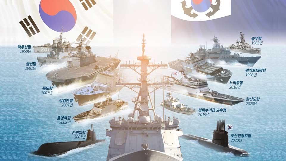 2020년 11월 11일 해군창설 75주
